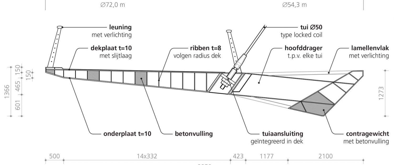 brugontwerp bouwtekening ophaalbrug, ontwerp door ipv Delft