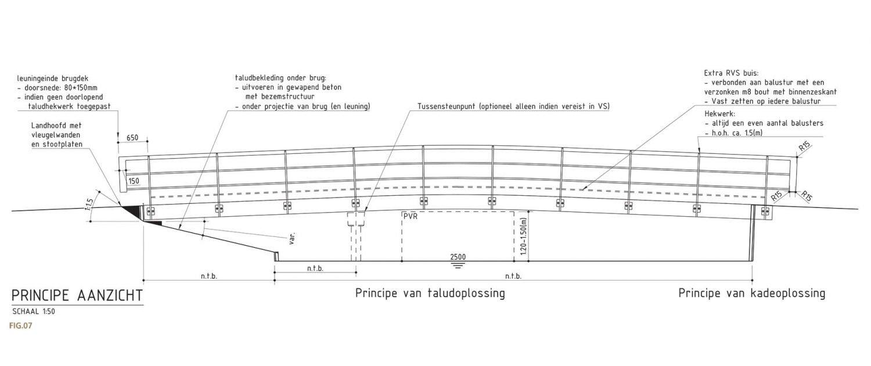 bouwtekening van basis brugontwerp brug Gommerwijk