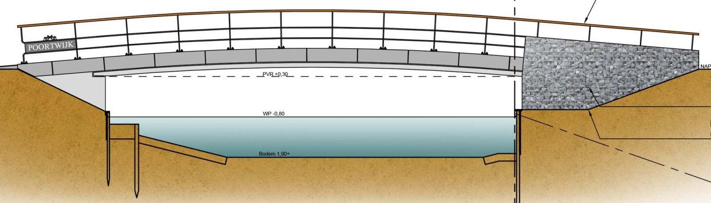 technische tekening brug, brugontwerp profiel van vrije ruimte