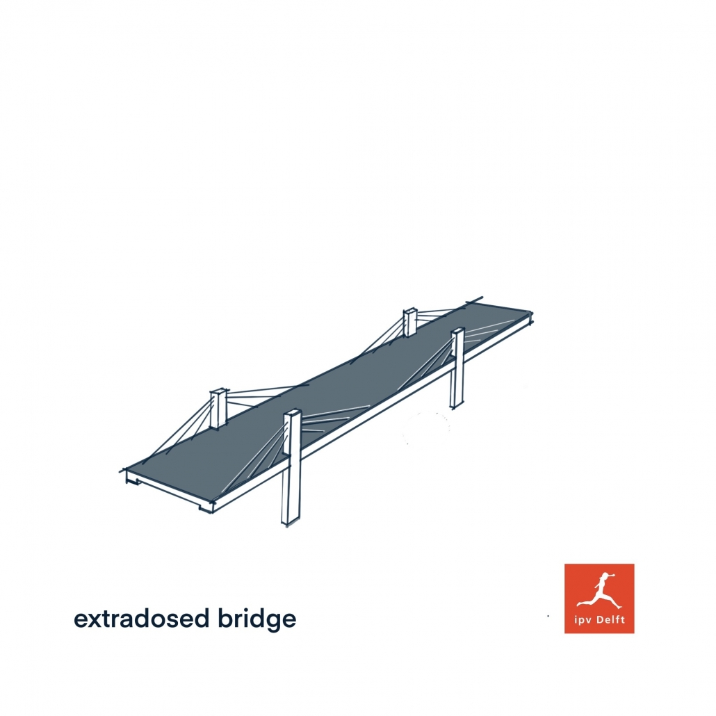 extradosed bridge