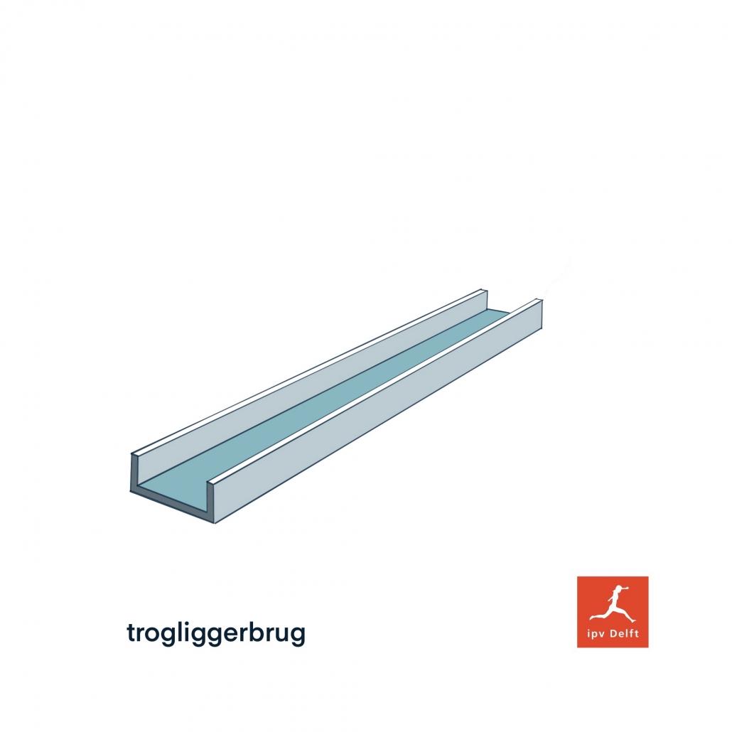trogligger